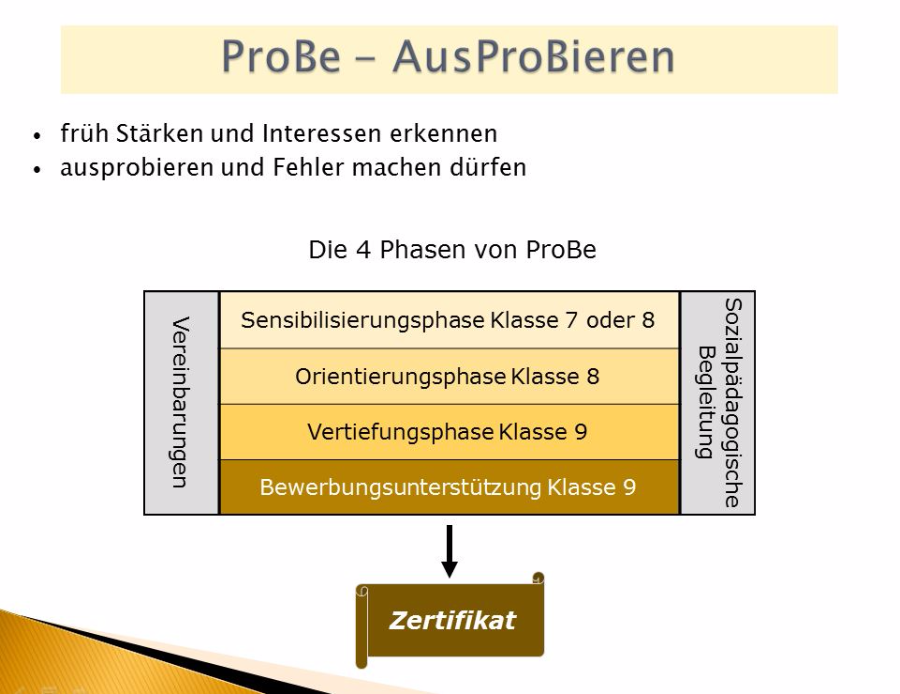 Grimmeschule Arnsberg - ProBe (Pro Beruf)